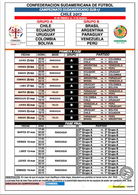 Calendario Mundial Sub 17 Selecci 243 N Sub 17 Fechas Horarios Y Partidos De Per 250 En