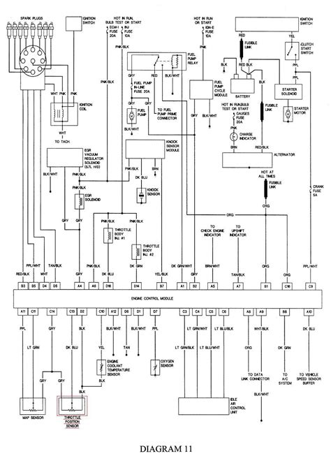wiring diagram 94 chevy 350 engine tbi get free image about wiring diagram 92 chevy 350 tbi starter wiring diagram get free image about wiring diagram