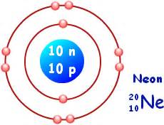 Helium atom model in addition modern electron cloud model furthermore