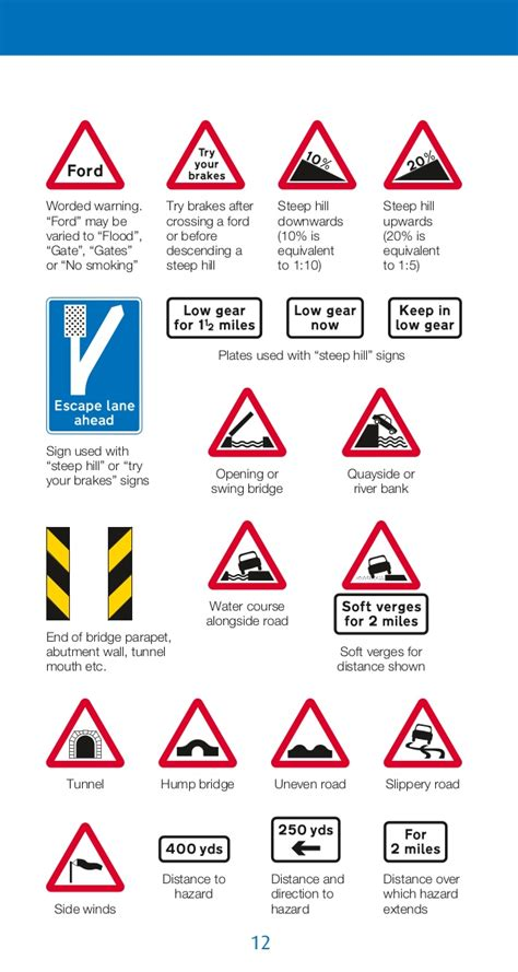 what does soft swing mean know your traffic signs