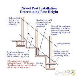image result  stair rail  baluster diagram newel