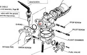 Honda Ct90 Carburetor Diagram Honda Ct110 Will Not Idle Adventure Rider