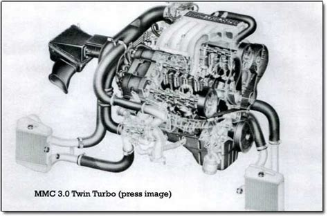 car engine repair manual 1996 dodge stealth electronic throttle control dodge stealth cars