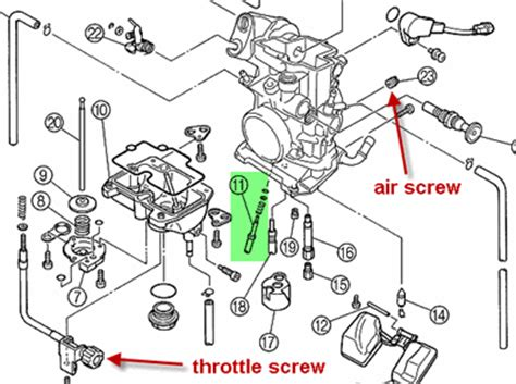 04 yfz 450 carb diagram solved 2005 yfz 450 will not on push button start
