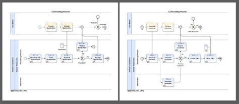 bpmn diagram erstellen bpmn diagram erstellen gallery how to guide and refrence