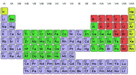 stagno tavola periodica calcolo ponderale in chimica