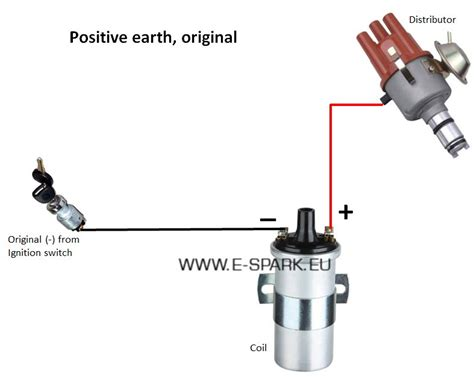 ignition coil wiring positive earth wiring diagram