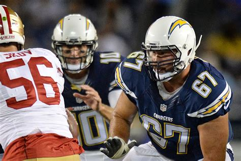 roster chargers chargers roster breakdowns 90 in 90 brett boyko bolts