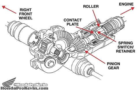 yamaha xt125 wiring diagram engine diagram and wiring