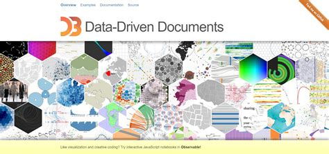 best visualization 5 best free tools for data analysis and visualization