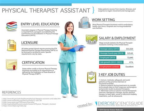 interested in becoming a pt assistant here s an overview