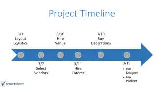 template for timeline free powerpoint timeline template