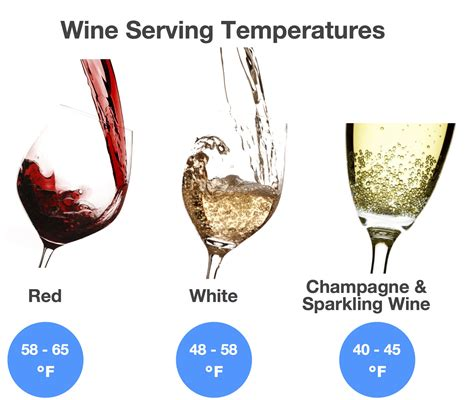 wine at room temperature why wine serving temperature is important the baacco wine baacco