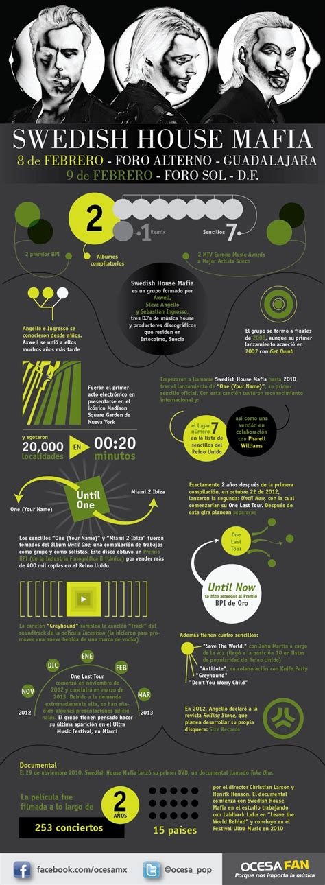 spanish house music 17 best images about music infographics on pinterest