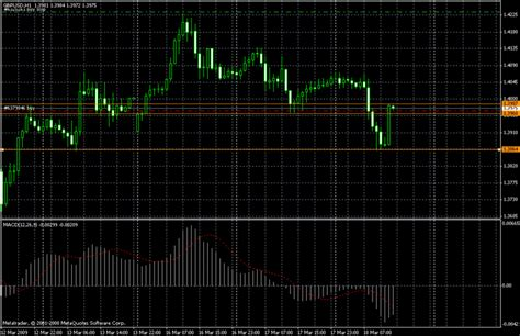 forex reviews peace army pattern recognition psychology review of strategic tips on milking the major currency