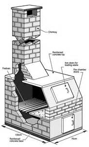 home incinerator plans emergency sanitation assessment and programme design manual chapter 8 waste management at
