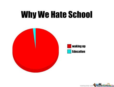 i hate school funny pictures i hate school quote quote number 593398 picture quotes