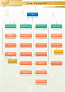 Best Kitchen Design Software For Mac example of organizational chart