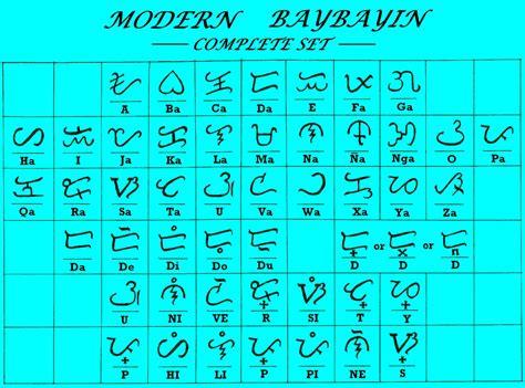 modern baybayin chart final version modern baybayin