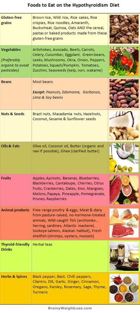 best diet for hypothyroidism bad foods supplements remedies
