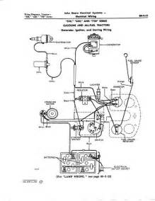 wiring diagram for deere g100 deere g100 motor