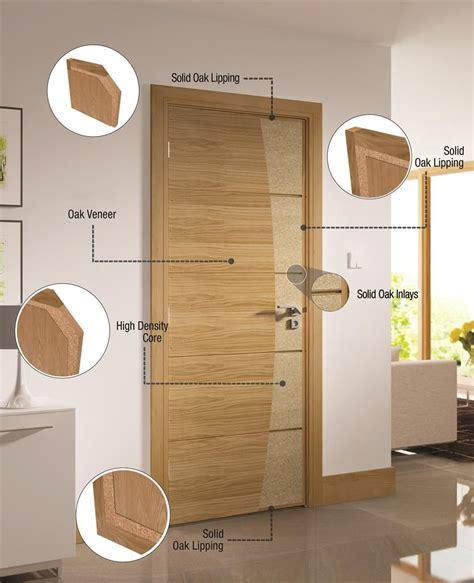 trim engineered timber doors leader doors blog