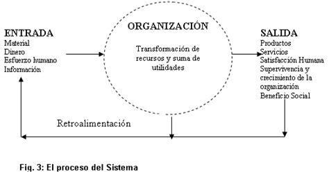 lineamientos tecnicos para la organizacion del sistema de paradigmas organizacionales p 225 gina 2 monografias com