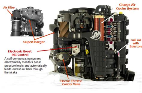 Charger Hp Motor By Hk Shop Grosir mercury verado 300 hp outboard 2013 americanboating org