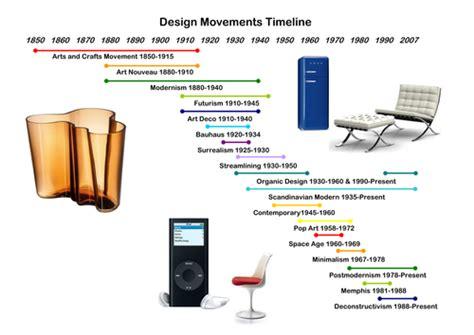 design brief timeline design movements timeline by gemmahill84 teaching