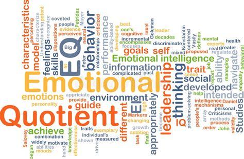 quotient design definition emotional quotient eq background concept stock