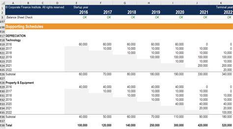 depreciation schedule guide     create  schedule