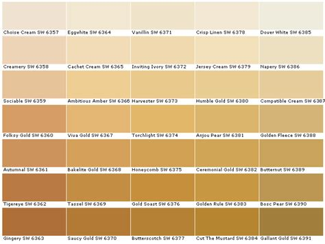 gold paint colors sherwin williams images