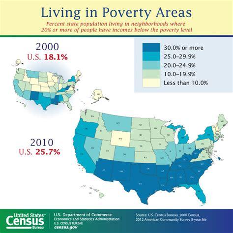 census bureau usa poverty missouri census data center