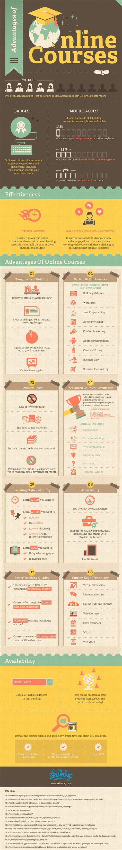 supplement versus complement advantages of courses infographic marketing top
