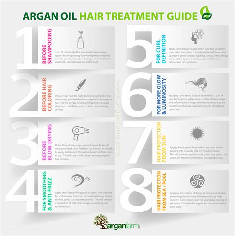 Can You Use Argan Oil After A Perm   argan oil hair treatment the definitive guide