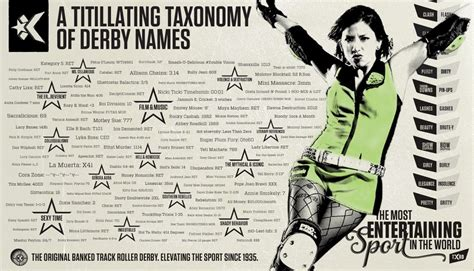 1000 images about roll on pinterest roller derby derby derby names roller derby pinterest