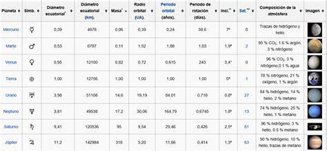 tabla de los planetas geolog 237 a uap iv ciclo semana ii