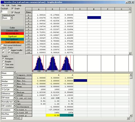 design of experiment using spss develve statistical software for quality improvement doe