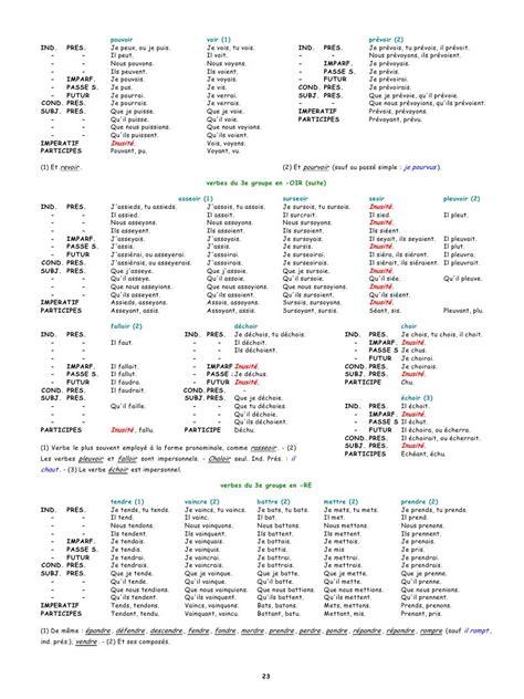 prcis de grammaire des 221047230x aper 231 u du fichier pr 233 cis de grammaire et de conjugaison fran 231 aise pdf page 23 25