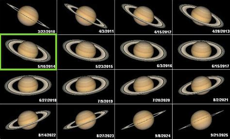 saturns year saturn four years of photos canadian astronomy