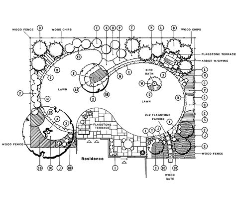 nice hummingbird house plans 3 hummingbird garden plan
