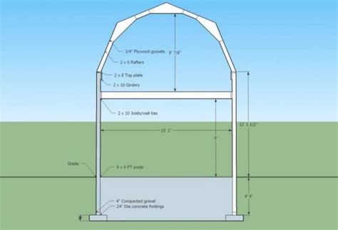 Shed Footings Depth by Pole Barns And Footing Loads Doityourself Community