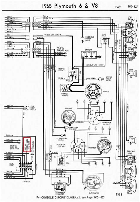 1972 dodge dart wiring diagram 1972 dodge dart ignition wiring diagram imageresizertool