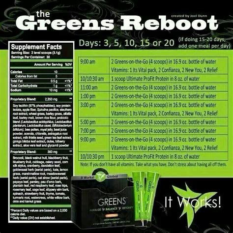 How Does It Works Greens Detox Your by It Works Greens It Works And Plant Based On