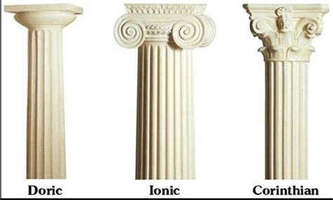 Difference Between Ionic And difference between doric and ionic architecture ionic vs