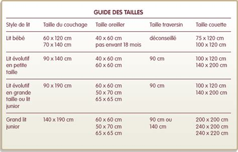 guide taille couette guide literie couettes et oreillers