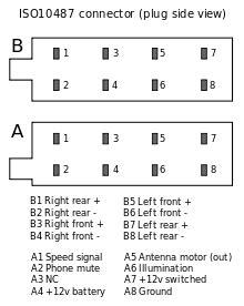 connectors for car audio