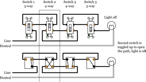 four way light switch 4 way switches electrical 101