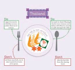 Dining Table Etiquette India Dining Etiquette In Different Countries Indiatimes