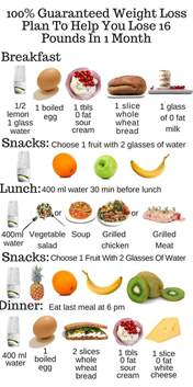 25 best ideas about weight loss diets on pinterest fast